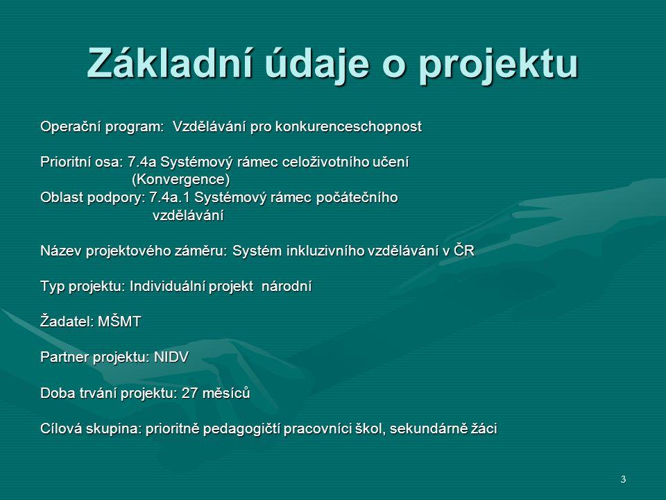 Základní údaje o projektu Operační program: Vzdělávání pro konkurenceschopnost Prioritní osa: 7.4a Systémový rámec celoživotního učení (Konvergence) (Konvergence) Oblast podpory: 7.4a.1 Systémový rámec počátečního vzdělávání vzdělávání Název projektového záměru: Systém inkluzivního vzdělávání v ČR Typ projektu: Individuální projekt národní Žadatel: MŠMT Partner projektu: NIDV Doba trvání projektu: 27 měsíců Cílová skupina: prioritně pedagogičtí pracovníci škol, sekundárně žáci 3