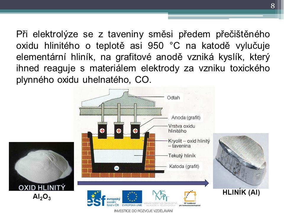 8 Při elektrolýze se z taveniny směsi předem přečištěného oxidu hlinitého o teplotě asi 950 °C na katodě vylučuje elementární hliník, na grafitové anodě vzniká kyslík, který ihned reaguje s materiálem elektrody za vzniku toxického plynného oxidu uhelnatého, CO.