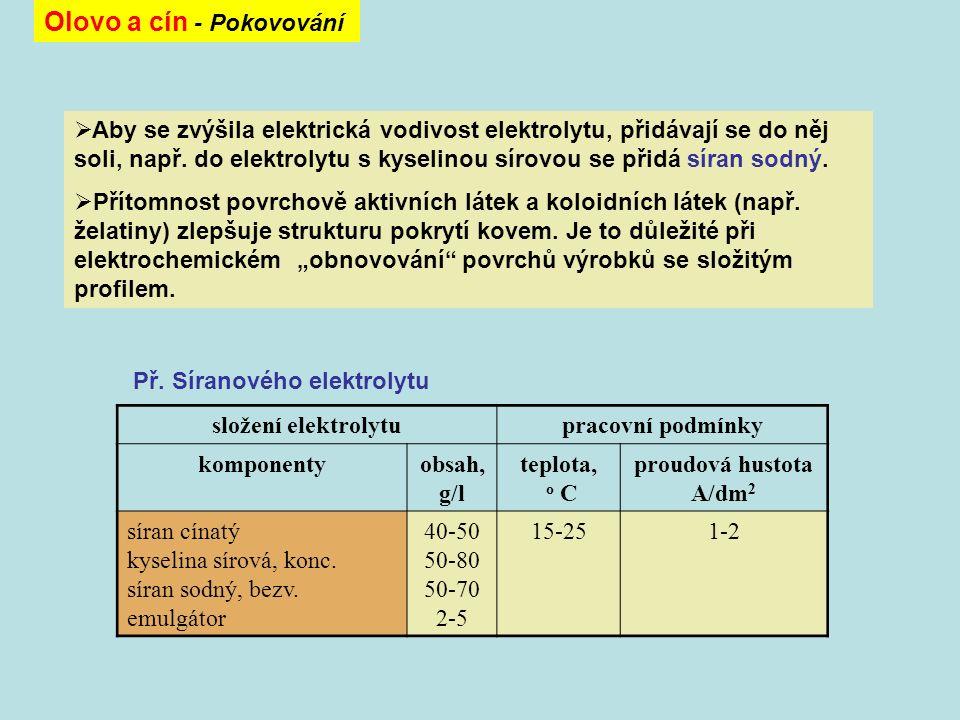 složení elektrolytupracovní podmínky komponentyobsah, g/l teplota, o C proudová hustota A/dm 2 síran cínatý kyselina sírová, konc.