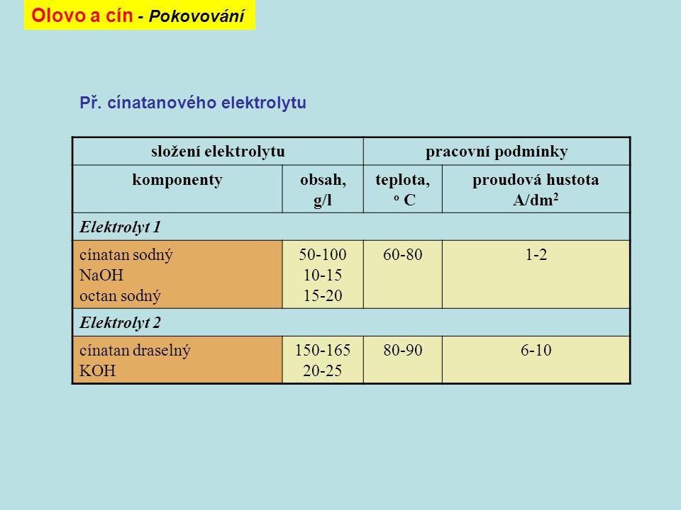 složení elektrolytupracovní podmínky komponentyobsah, g/l teplota, o C proudová hustota A/dm 2 Elektrolyt 1 cínatan sodný NaOH octan sodný 50-100 10-15 15-20 60-801-2 Elektrolyt 2 cínatan draselný KOH 150-165 20-25 80-906-10 Olovo a cín - Pokovování Př.