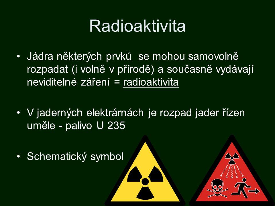 Radioaktivita Jádra některých prvků se mohou samovolně rozpadat (i volně v přírodě) a současně vydávají neviditelné záření = radioaktivita V jaderných elektrárnách je rozpad jader řízen uměle - palivo U 235 Schematický symbol