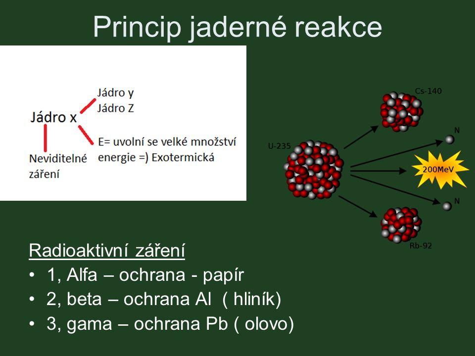 Princip jaderné reakce Radioaktivní záření 1, Alfa – ochrana - papír 2, beta – ochrana Al ( hliník) 3, gama – ochrana Pb ( olovo)