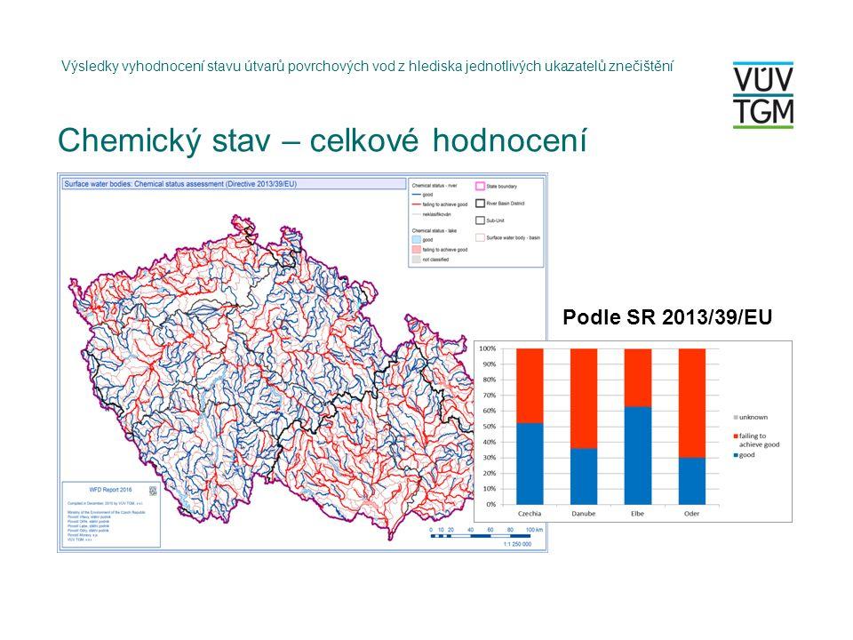 Chemický stav – celkové hodnocení Výsledky vyhodnocení stavu útvarů povrchových vod z hlediska jednotlivých ukazatelů znečištění Podle SR 2013/39/EU