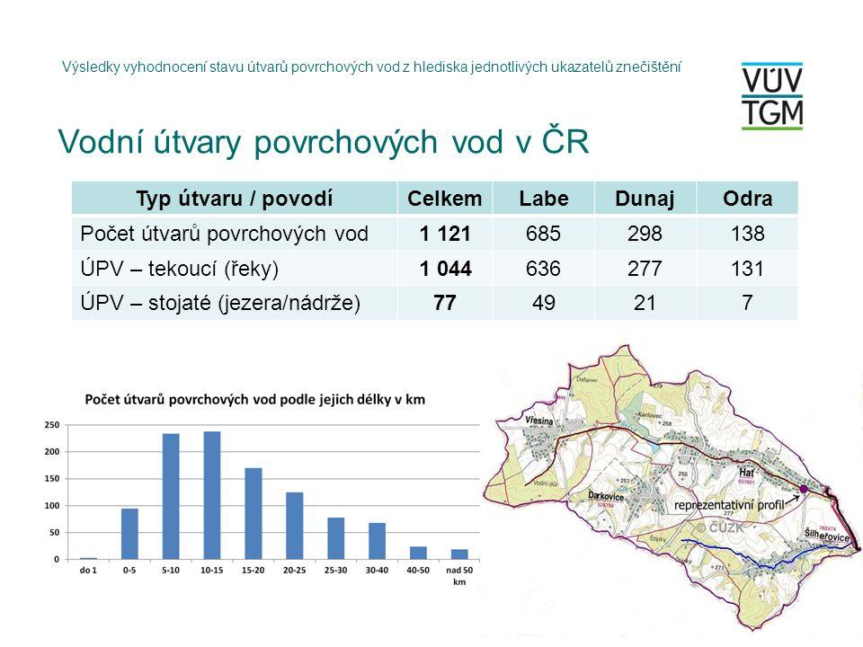 Vodní útvary povrchových vod v ČR Výsledky vyhodnocení stavu útvarů povrchových vod z hlediska jednotlivých ukazatelů znečištění Typ útvaru / povodíCelkemLabeDunajOdra Počet útvarů povrchových vod1 121685298138 ÚPV – tekoucí (řeky)1 044636277131 ÚPV – stojaté (jezera/nádrže)7749217