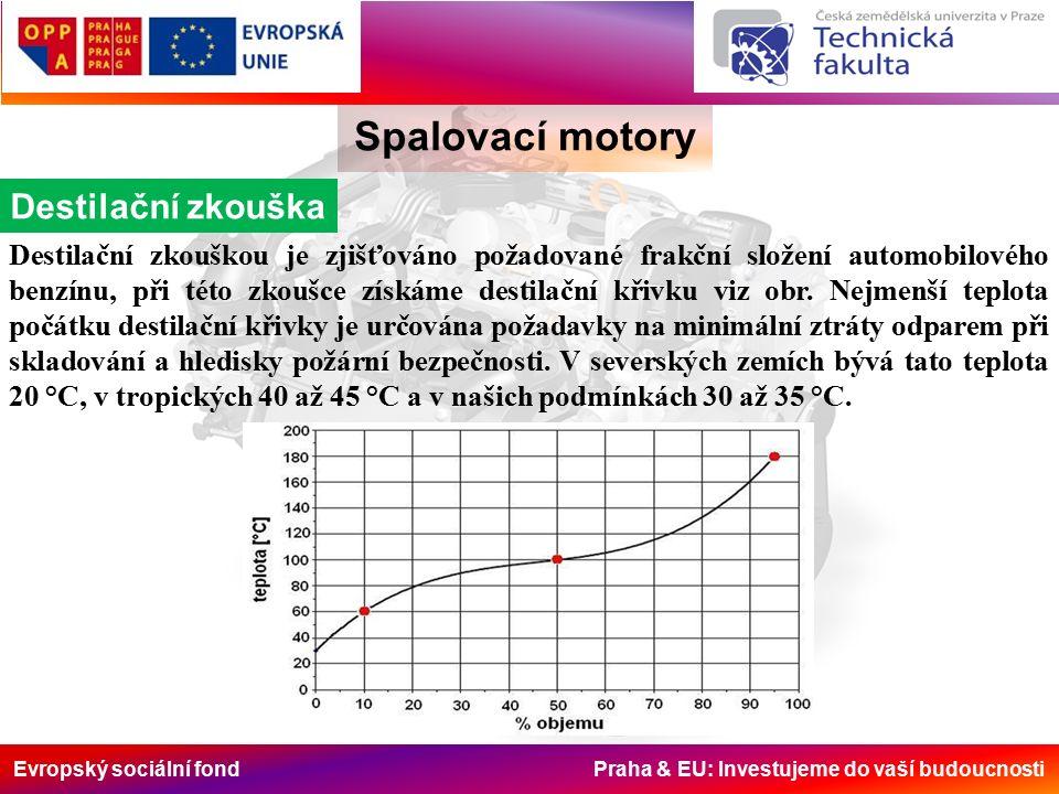 Evropský sociální fond Praha & EU: Investujeme do vaší budoucnosti Spalovací motory Destilační zkouška Destilační zkouškou je zjišťováno požadované frakční složení automobilového benzínu, při této zkoušce získáme destilační křivku viz obr.