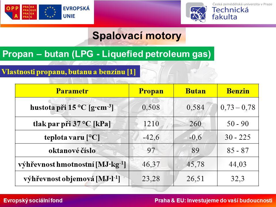 Evropský sociální fond Praha & EU: Investujeme do vaší budoucnosti Spalovací motory Propan – butan (LPG - Liquefied petroleum gas) ParametrPropanButanBenzin hustota při 15 °C [g·cm -3 ]0,5080,5840,73 – 0,78 tlak par při 37 °C [kPa]121026050 - 90 teplota varu [°C]-42,6-0,630 - 225 oktanové číslo978985 - 87 výhřevnost hmotnostní [MJ·kg -1 ]46,3745,7844,03 výhřevnost objemová [MJ·l -1 ]23,2826,5132,3 Vlastnosti propanu, butanu a benzínu [1]