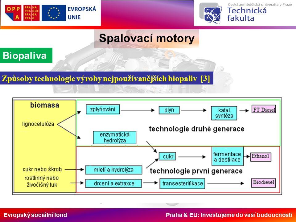 Evropský sociální fond Praha & EU: Investujeme do vaší budoucnosti Spalovací motory Biopaliva Způsoby technologie výroby nejpoužívanějších biopaliv [3]