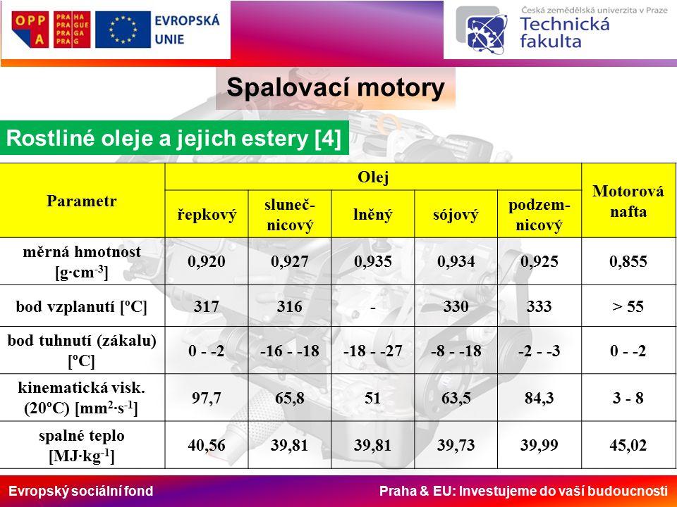 Evropský sociální fond Praha & EU: Investujeme do vaší budoucnosti Spalovací motory Rostliné oleje a jejich estery [4] Parametr Olej Motorová nafta řepkový sluneč- nicový lněnýsójový podzem- nicový měrná hmotnost [g·cm -3 ] 0,9200,9270,9350,9340,9250,855 bod vzplanutí [ºC]317316-330333> 55 bod tuhnutí (zákalu) [ºC] 0 - -2-16 - -18-18 - -27-8 - -18-2 - -30 - -2 kinematická visk.