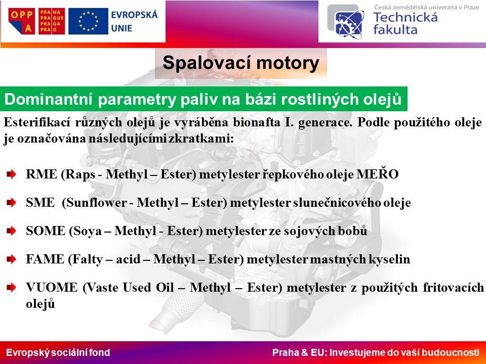 Evropský sociální fond Praha & EU: Investujeme do vaší budoucnosti Spalovací motory Dominantní parametry paliv na bázi rostliných olejů Esterifikací různých olejů je vyráběna bionafta I.