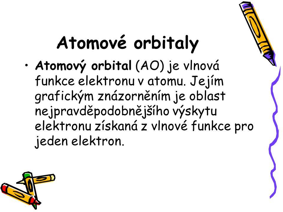 Atomové orbitaly Atomový orbital (AO) je vlnová funkce elektronu v atomu.