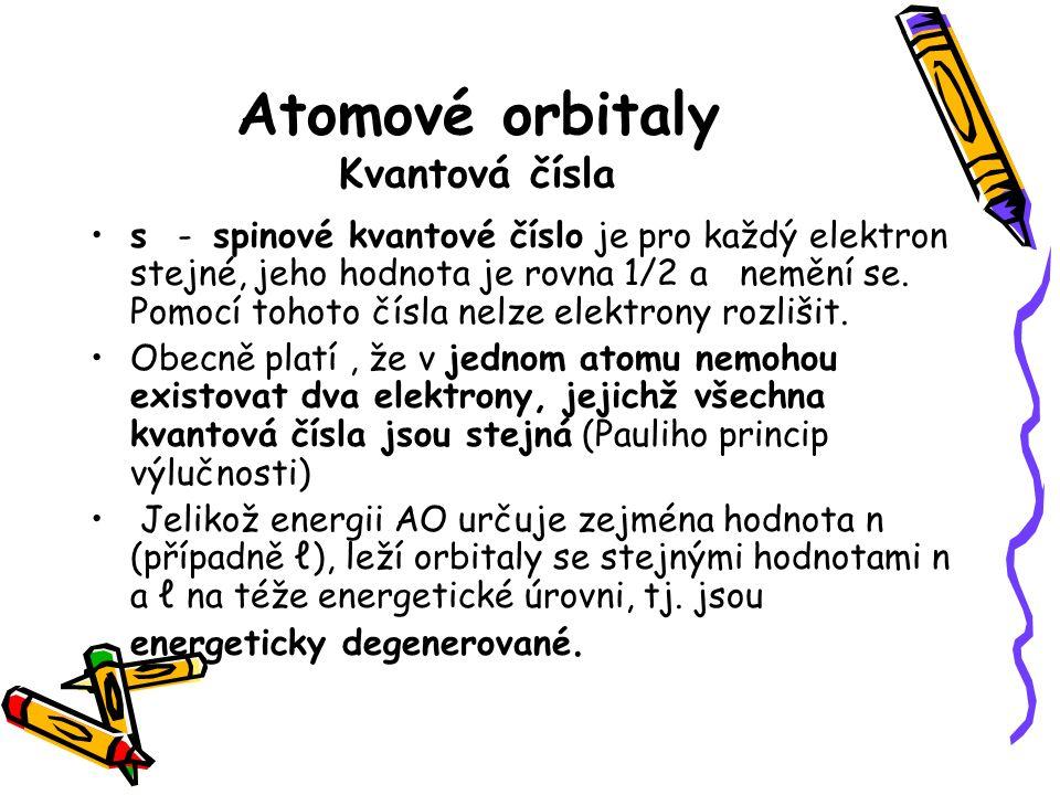 Atomové orbitaly Kvantová čísla s - spinové kvantové číslo je pro každý elektron stejné, jeho hodnota je rovna 1/2 a nemění se.