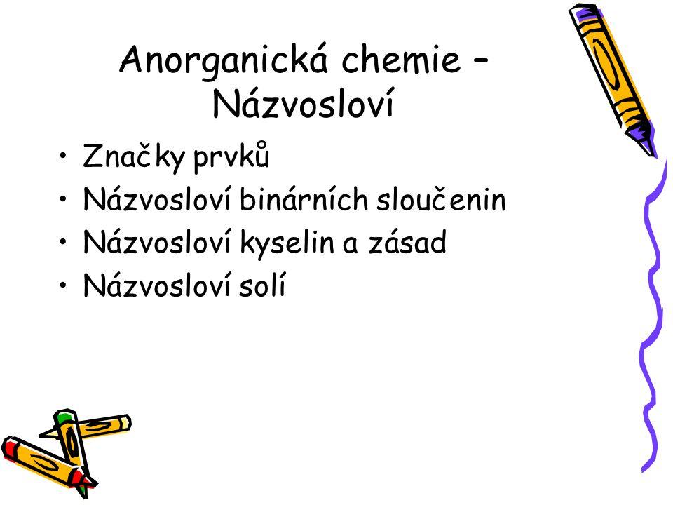 Anorganická chemie – Názvosloví Značky prvků Názvosloví binárních sloučenin Názvosloví kyselin a zásad Názvosloví solí