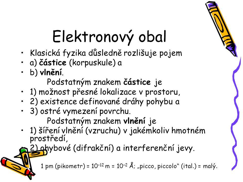 Elektronový obal U mikroobjektů je nutné připustit dualismus jejich chování (částice a vlnění).