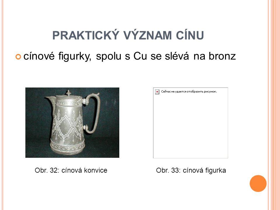 PRAKTICKÝ VÝZNAM CÍNU cínové figurky, spolu s Cu se slévá na bronz Obr.
