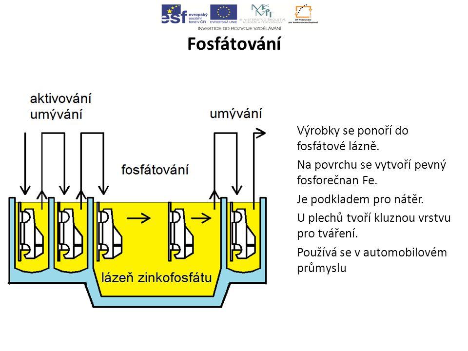 Fosfátování Výrobky se ponoří do fosfátové lázně. Na povrchu se vytvoří pevný fosforečnan Fe.