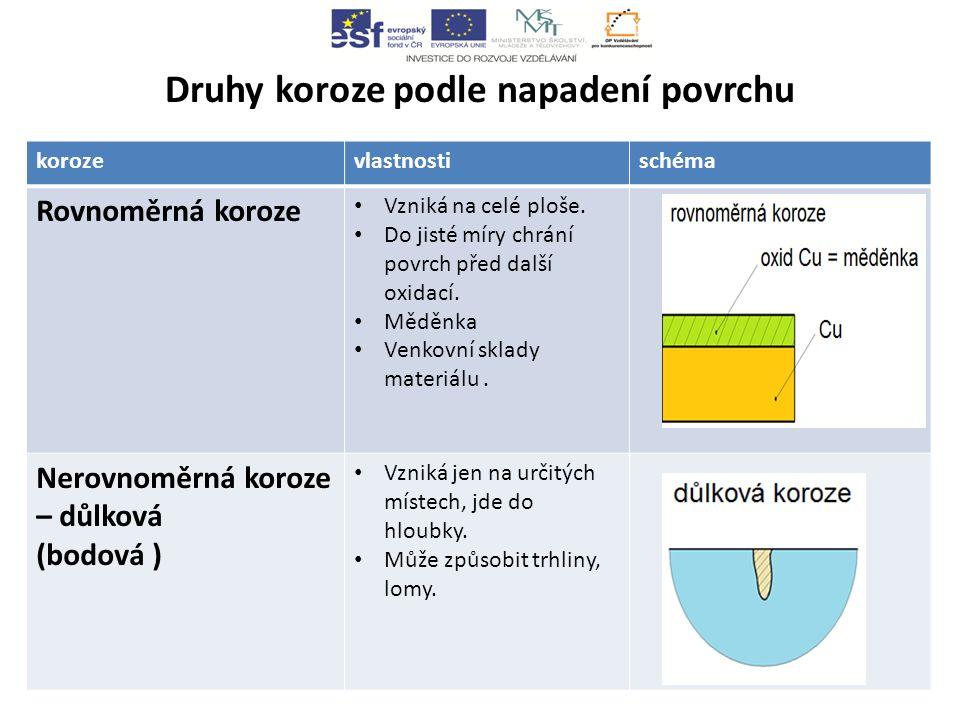 korozevlastnostischéma Rovnoměrná koroze Vzniká na celé ploše.