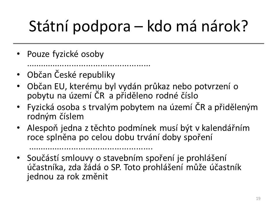 Státní podpora – kdo má nárok? Pouze fyzické osoby.................................................... Občan České republiky Občan EU, kterému byl vyd