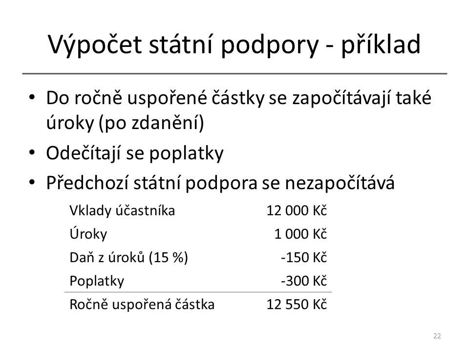 Výpočet státní podpory - příklad 22 Do ročně uspořené částky se započítávají také úroky (po zdanění) Odečítají se poplatky Předchozí státní podpora se