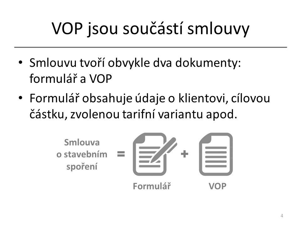 VOP jsou součástí smlouvy Smlouvu tvoří obvykle dva dokumenty: formulář a VOP Formulář obsahuje údaje o klientovi, cílovou částku, zvolenou tarifní va
