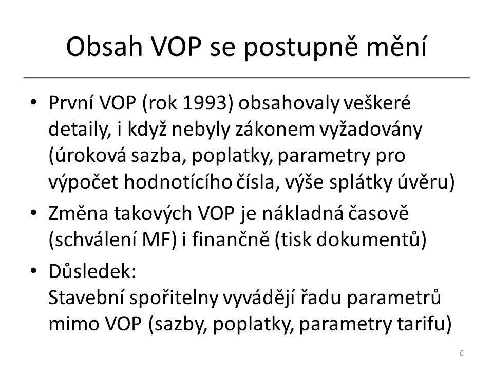 Obsah VOP se postupně mění První VOP (rok 1993) obsahovaly veškeré detaily, i když nebyly zákonem vyžadovány (úroková sazba, poplatky, parametry pro v