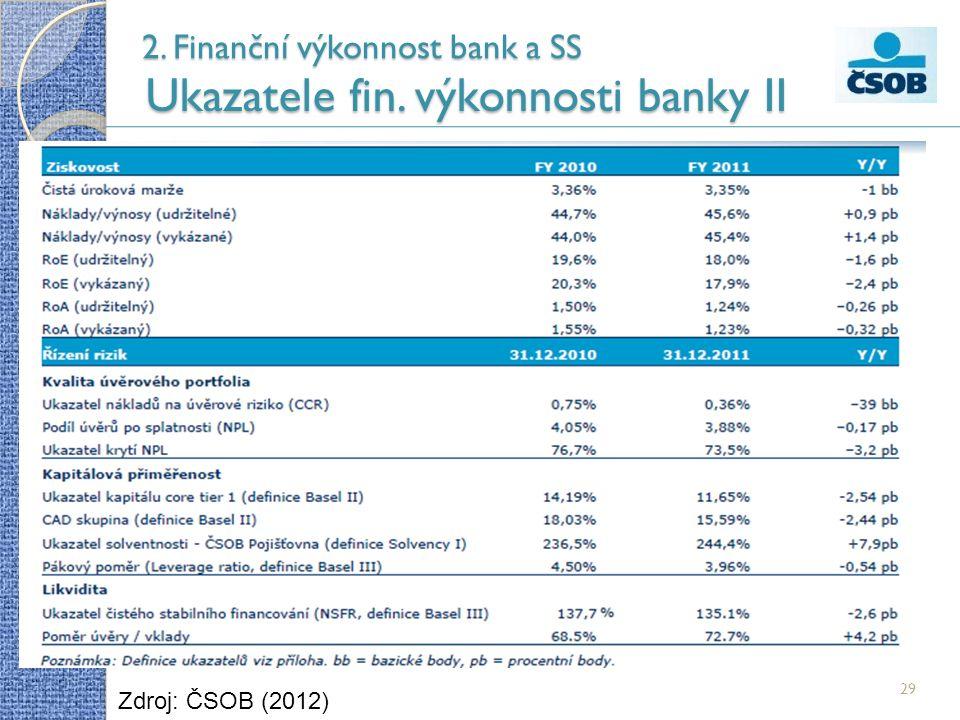 2. Finanční výkonnost bank a SS Ukazatele fin. výkonnosti banky II 29 Zdroj: ČSOB (2012)