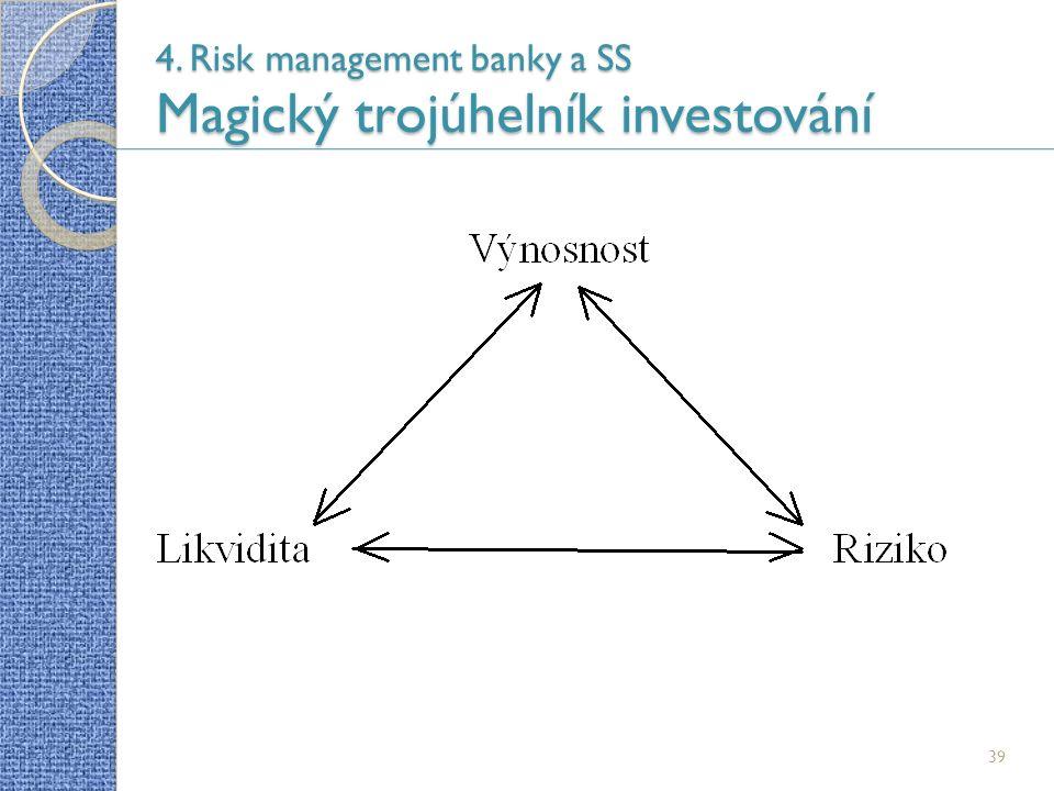 39 4. Risk management banky a SS Magický trojúhelník investování
