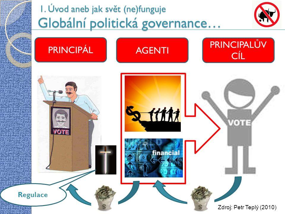 Globální politická governance… PRINCIPÁL AGENTI PRINCIPALŮV CÍL Regulace 1.