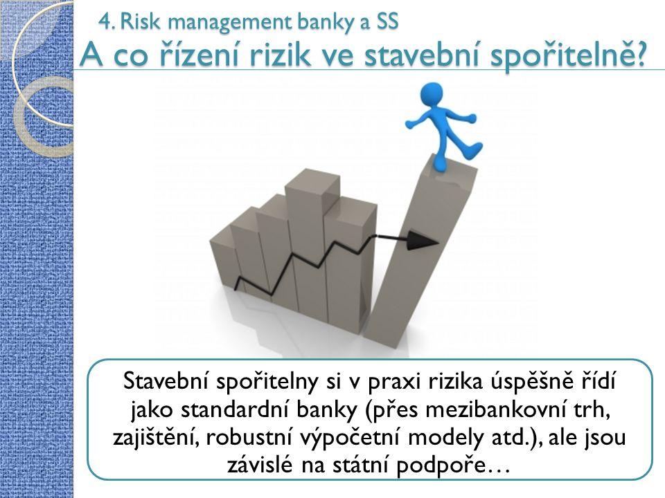46 4. Risk management banky a SS A co řízení rizik ve stavební spořitelně.