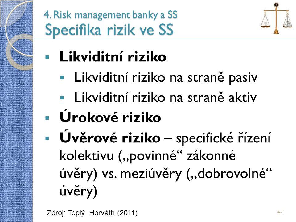 4. Risk management banky a SS Specifika rizik ve SS 47  Likviditní riziko  Likviditní riziko na straně pasiv  Likviditní riziko na straně aktiv  Ú