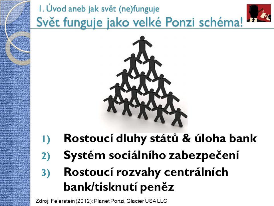 Svět funguje jako velké Ponzi schéma. 1.