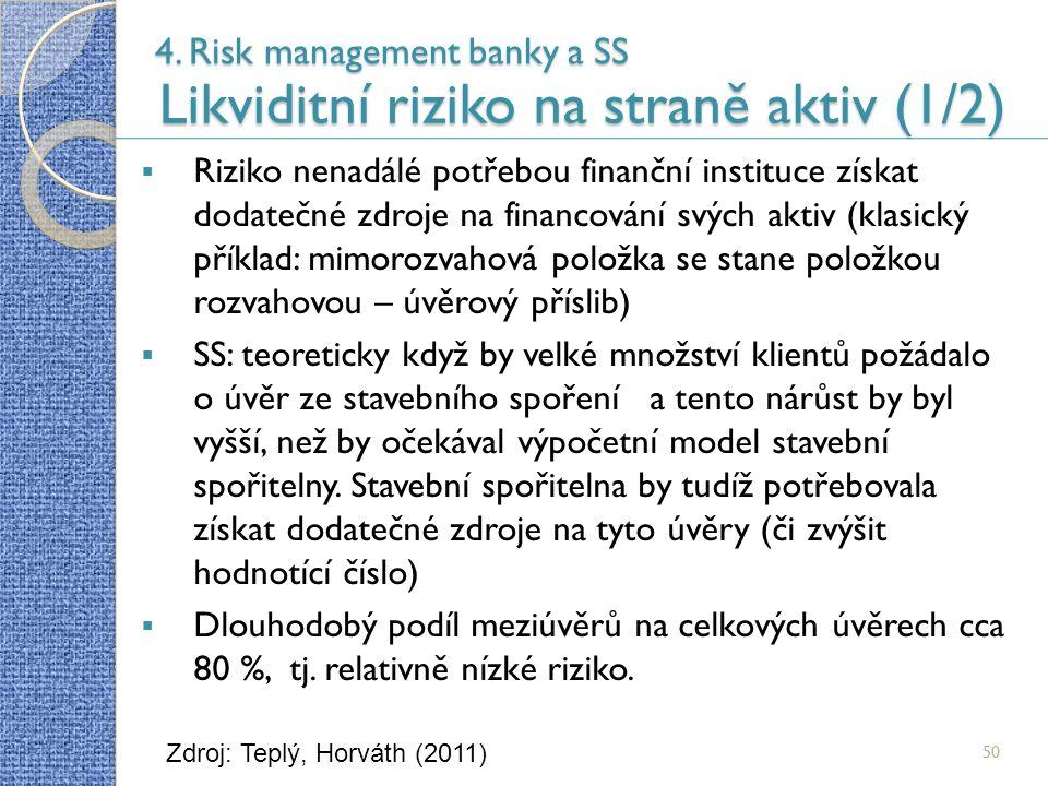 4. Risk management banky a SS Likviditní riziko na straně aktiv (1/2) 50  Riziko nenadálé potřebou finanční instituce získat dodatečné zdroje na fina