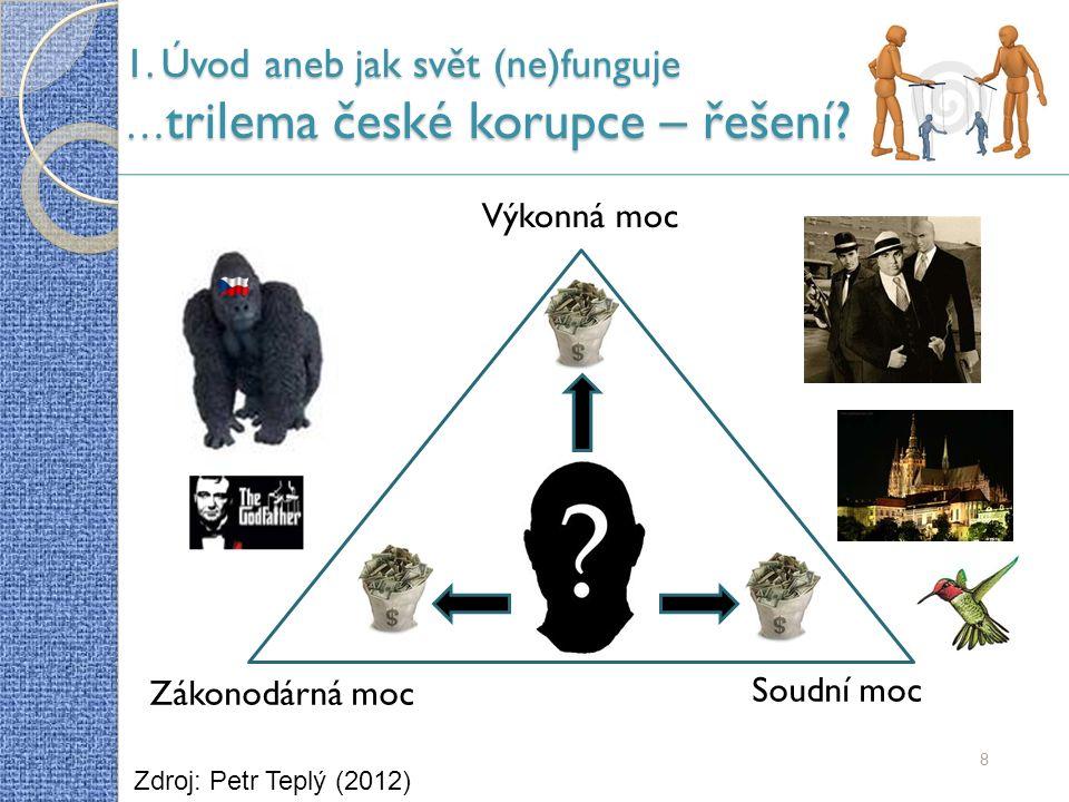 1. Úvod aneb jak svět (ne)funguje … trilema české korupce – řešení.