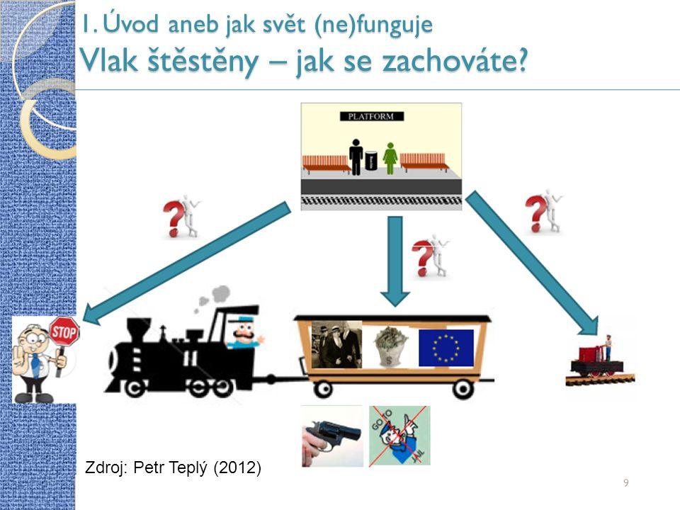 1. Úvod aneb jak svět (ne)funguje Vlak štěstěny – jak se zachováte 9 Zdroj: Petr Teplý (2012)