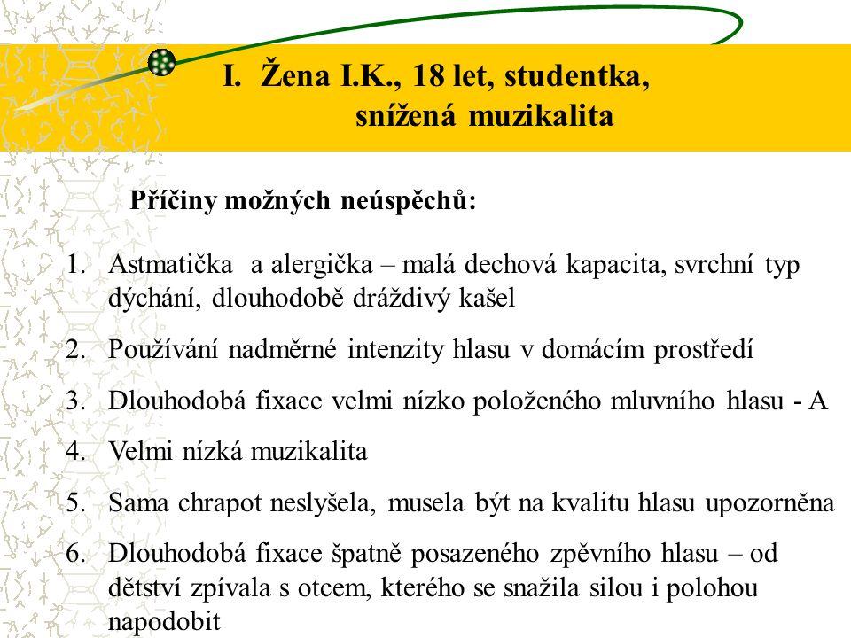 Dg.: Hyperkinetická dysfonie, Patologický fonační mechanismus s vox fistulosa persistens Nosní polyposa Hodnocení hlasu: Vysoká poloha hlasu (jako ženský hlas), tlačený a zvýšeně unavitelný hlas, svrchní typ dechu Délka rhb: V/2004 – VI/2004 Počet sezení: 6 Individuální (domácí) procvičování: 4x týdně VII.