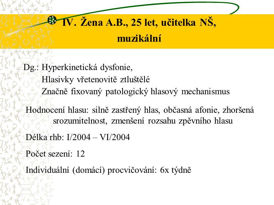Dg.: Hyperkinetická dysfonie, Hlasivky vřetenovitě ztluštělé Značně fixovaný patologický hlasový mechanismus Hodnocení hlasu: silně zastřený hlas, občasná afonie, zhoršená srozumitelnost, zmenšení rozsahu zpěvního hlasu Délka rhb: I/2004 – VI/2004 Počet sezení: 12 Individuální (domácí) procvičování: 6x týdně IV.Žena A.B., 25 let, učitelka NŠ, muzikální