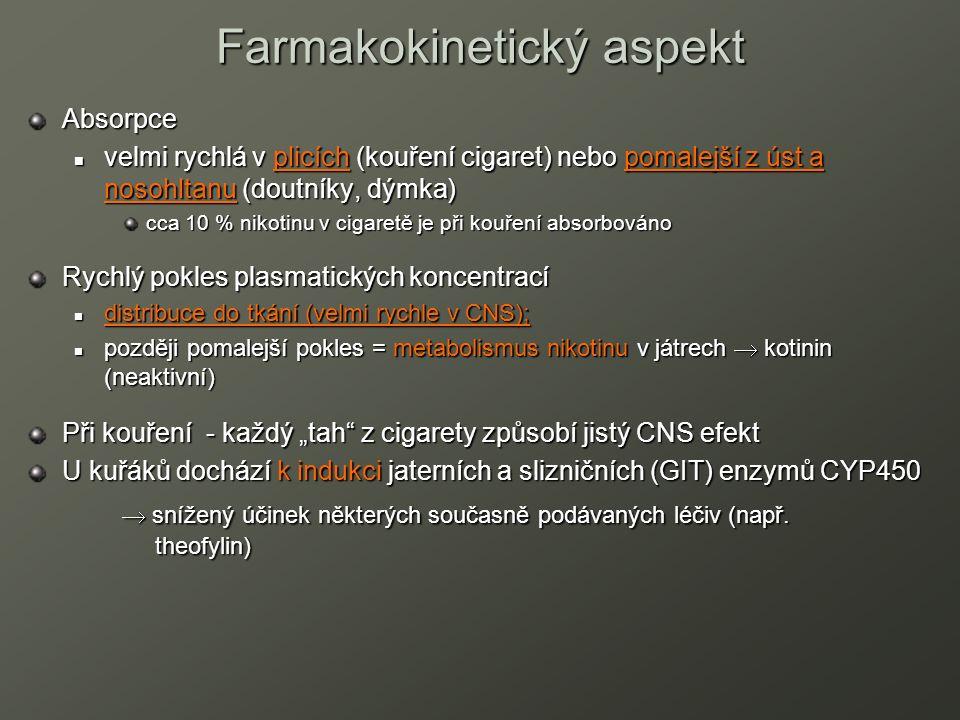 """Absorpce velmi rychlá v plicích (kouření cigaret) nebo pomalejší z úst a nosohltanu (doutníky, dýmka) velmi rychlá v plicích (kouření cigaret) nebo pomalejší z úst a nosohltanu (doutníky, dýmka) cca 10 % nikotinu v cigaretě je při kouření absorbováno Rychlý pokles plasmatických koncentrací distribuce do tkání (velmi rychle v CNS); distribuce do tkání (velmi rychle v CNS); později pomalejší pokles = metabolismus nikotinu v játrech  kotinin (neaktivní) později pomalejší pokles = metabolismus nikotinu v játrech  kotinin (neaktivní) Při kouření - každý """"tah z cigarety způsobí jistý CNS efekt U kuřáků dochází k indukci jaterních a slizničních (GIT) enzymů CYP450  snížený účinek některých současně podávaných léčiv (např."""