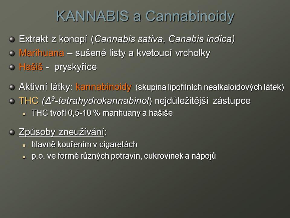 KANNABIS a Cannabinoidy Extrakt z konopí (Cannabis sativa, Canabis indica) Marihuana – sušené listy a kvetoucí vrcholky Hašiš - pryskyřice Aktivní látky: kannabinoidy (skupina lipofilních nealkaloidových látek) THC (Δ 9 -tetrahydrokannabinol) nejdůležitější zástupce THC tvoří 0,5-10 % marihuany a hašiše THC tvoří 0,5-10 % marihuany a hašiše Způsoby zneužívání: hlavně kouřením v cigaretách hlavně kouřením v cigaretách p.o.