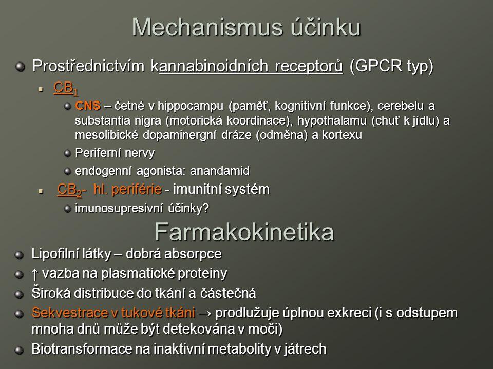 Mechanismus účinku Prostřednictvím kannabinoidních receptorů (GPCR typ) CB 1 CB 1 CNS – četné v hippocampu (paměť, kognitivní funkce), cerebelu a substantia nigra (motorická koordinace), hypothalamu (chuť k jídlu) a mesolibické dopaminergní dráze (odměna) a kortexu Periferní nervy endogenní agonista: anandamid CB 2 - hl.