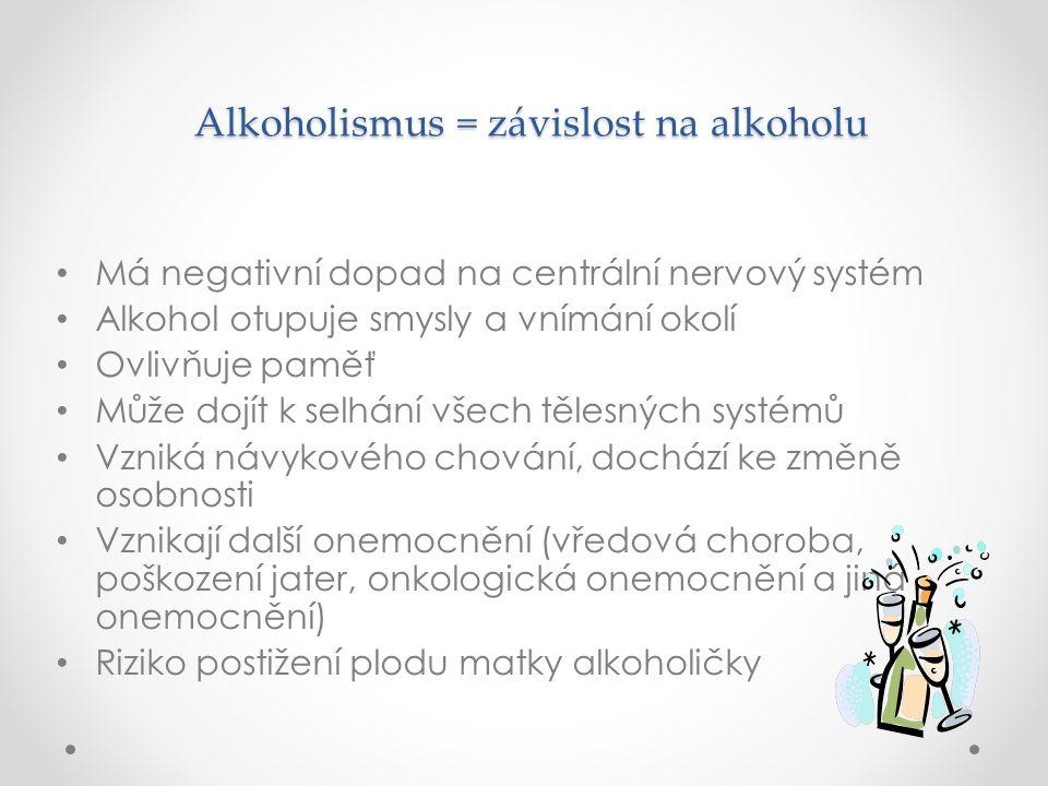 Alkoholismus = závislost na alkoholu Alkoholismus = závislost na alkoholu Má negativní dopad na centrální nervový systém Alkohol otupuje smysly a vnímání okolí Ovlivňuje paměť Může dojít k selhání všech tělesných systémů Vzniká návykového chování, dochází ke změně osobnosti Vznikají další onemocnění (vředová choroba, poškození jater, onkologická onemocnění a jiná onemocnění) Riziko postižení plodu matky alkoholičky