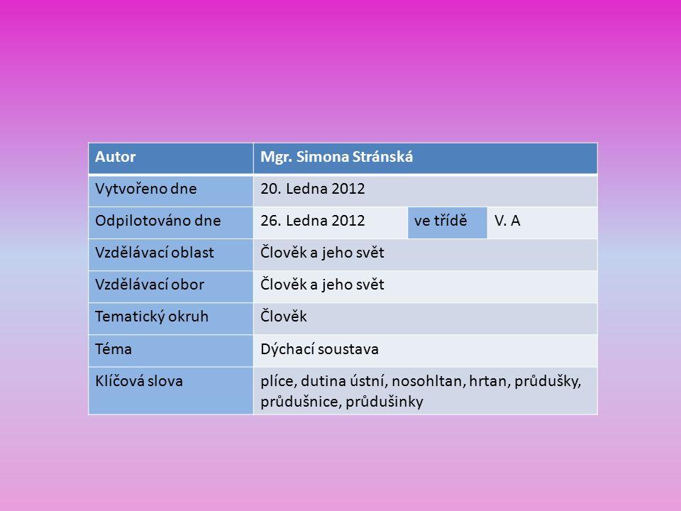 AutorMgr. Simona Stránská Vytvořeno dne20. Ledna 2012 Odpilotováno dne26.