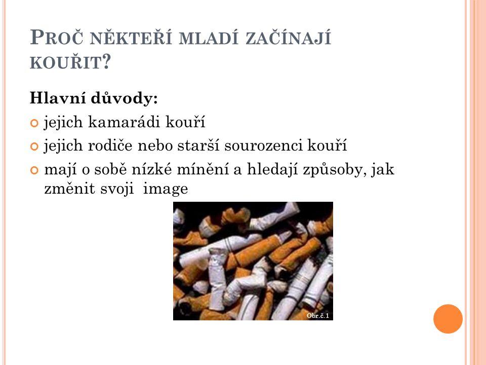 F ORMY KOUŘENÍ Cigarety Dýmky Doutníky Žvýkají tabákové listy nebo žvýkačky Šňupají tabákovou drť Neexistuje žádný bezpečný způsob konzumace tabáku Ohroženi jsou i tzv.