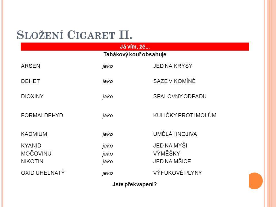 S LOŽENÍ C IGARET II. Já vím, žě... Tabákový kouř obsahuje ARSENjakoJED NA KRYSY DEHETjakoSAZE V KOMÍNĚ DIOXINYjakoSPALOVNY ODPADU FORMALDEHYDjakoKULI