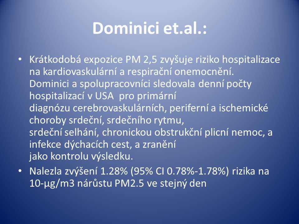 Dominici et.al.: Krátkodobá expozice PM 2,5 zvyšuje riziko hospitalizace na kardiovaskulární a respirační onemocnění.