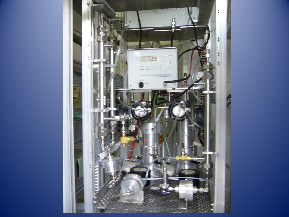 Submikronové částice jsou generovány spalováním, konverzí plynů, nukleárním procesem nebo fotochemickým procesem, některé jsou emitovány přímo ze zdroje, ultrajemné částice tvoří většinu částic ve směsi částic ve venkovním ovzduší UFP setrvávají v ovzduší pouze krátkou dobu.