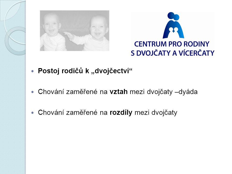 sídlí v Olomouci, působí po celé ČR v roce 2010 vznik Centra jako samostatné organizace práce Centra navazuje na aktivity Klubu dvojčat a vícerčat Morava 3 oblasti působení: - pro rodiny s dvojčaty a vícerčaty - pro odbornou veřejnost - pro širokou veřejnost