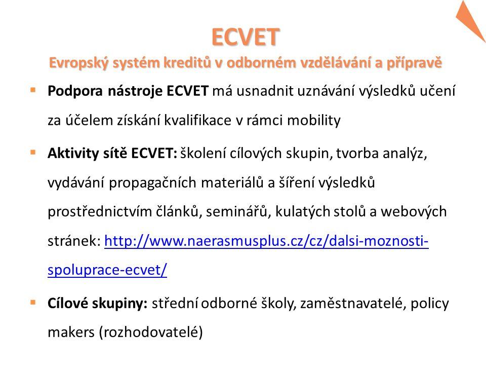 ECVET Evropský systém kreditů v odborném vzdělávání a přípravě  Podpora nástroje ECVET má usnadnit uznávání výsledků učení za účelem získání kvalifik
