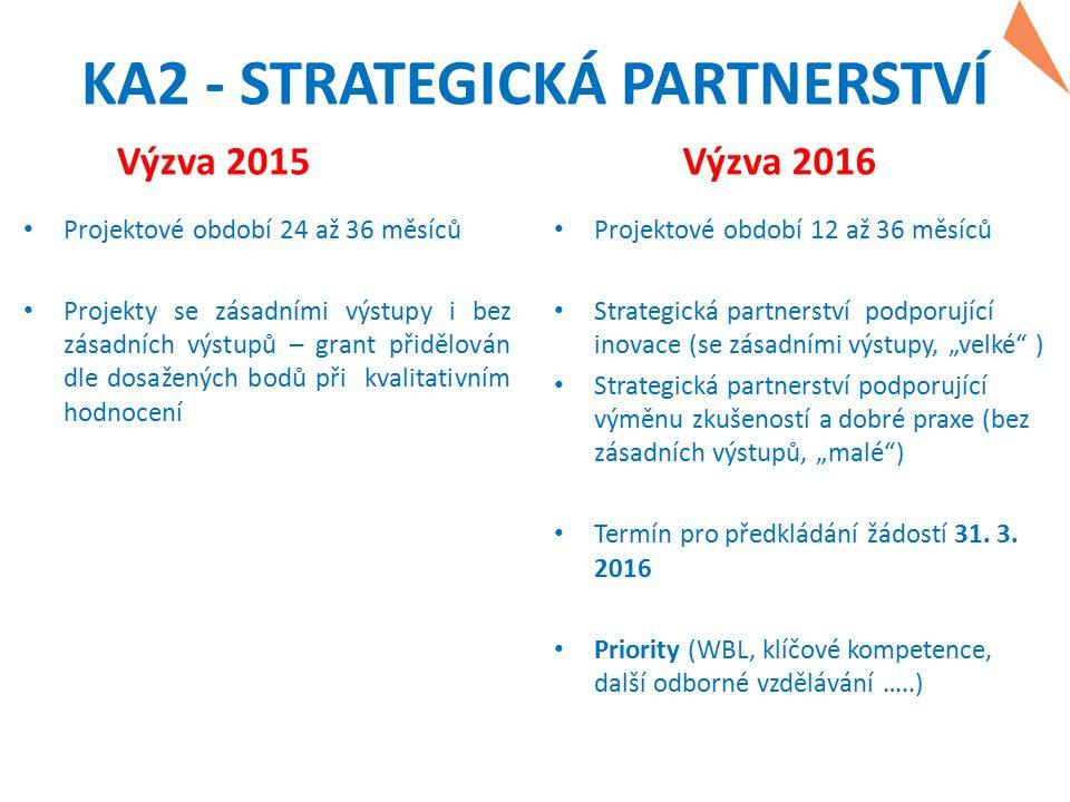KA2 - STRATEGICKÁ PARTNERSTVÍ Výzva 2015 Projektové období 24 až 36 měsíců Projekty se zásadními výstupy i bez zásadních výstupů – grant přidělován dl