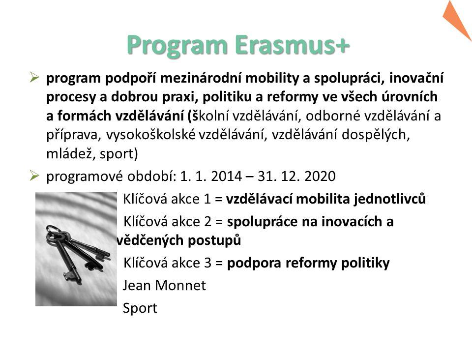 Program Erasmus+  program podpoří mezinárodní mobility a spolupráci, inovační procesy a dobrou praxi, politiku a reformy ve všech úrovních a formách