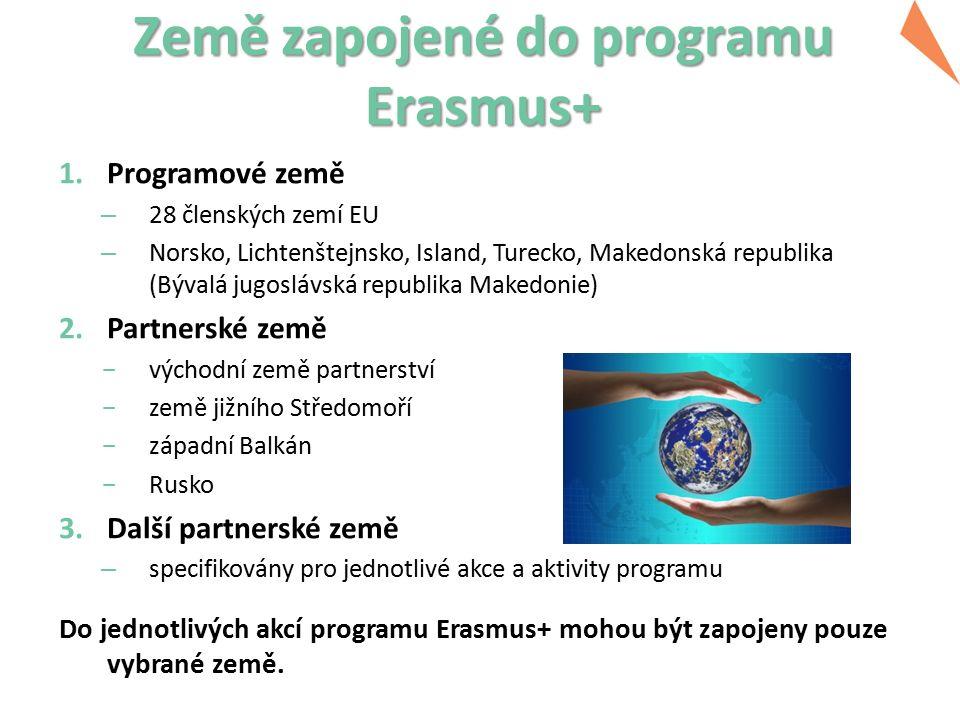 Země zapojené do programu Erasmus+ 1.Programové země – 28 členských zemí EU – Norsko, Lichtenštejnsko, Island, Turecko, Makedonská republika (Bývalá j
