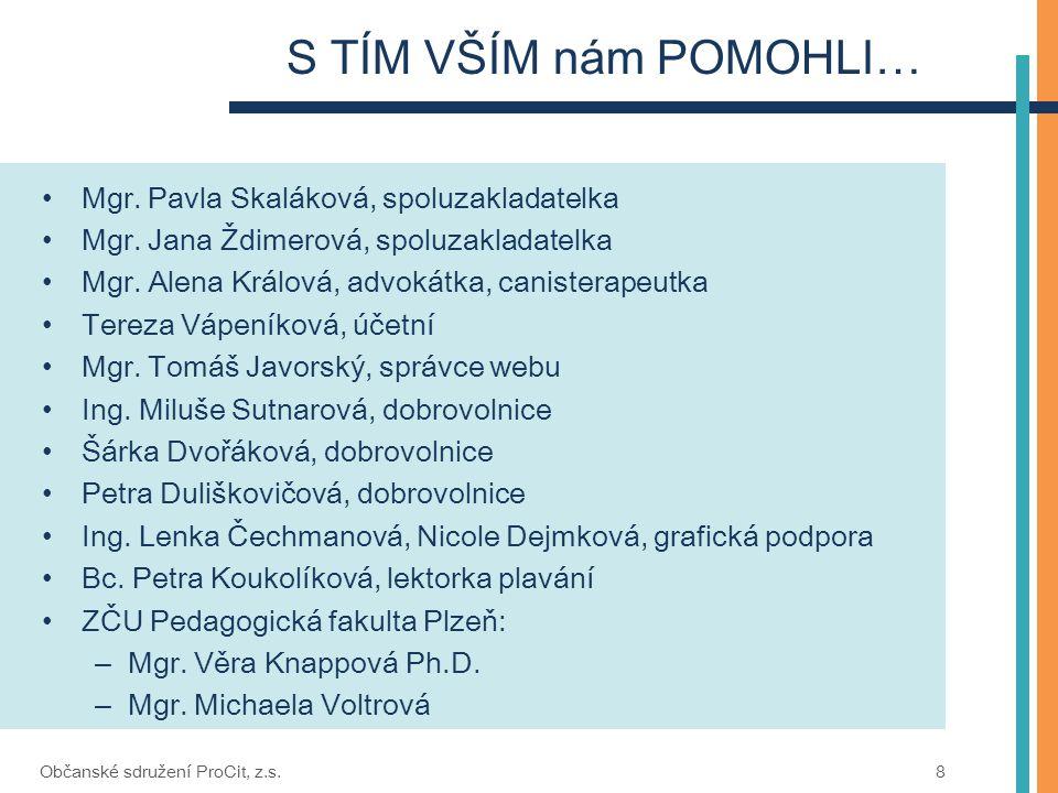 S TÍM VŠÍM nám POMOHLI… Mgr. Pavla Skaláková, spoluzakladatelka Mgr. Jana Ždimerová, spoluzakladatelka Mgr. Alena Králová, advokátka, canisterapeutka